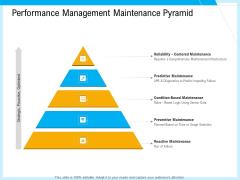 IT And Cloud Facilities Management Performance Management Maintenance Pyramid Ideas PDF
