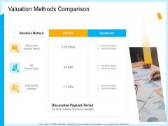 IT And Cloud Facilities Management Valuation Methods Comparison Ppt File Graphics Design PDF
