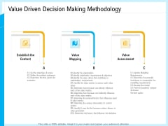 IT And Cloud Facilities Management Value Driven Decision Making Methodology Background PDF
