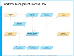IT And Cloud Facilities Management Workflow Management Process Flow Brochure PDF