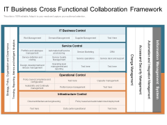IT Business Cross Functional Collaboration Framework Ppt PowerPoint Presentation Gallery Visual Aids PDF