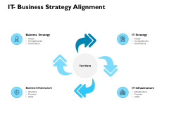 IT Business Strategy Alignment Ppt PowerPoint Presentation Inspiration