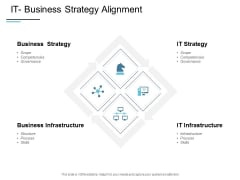 IT Business Strategy Alignment Ppt PowerPoint Presentation Styles Mockup