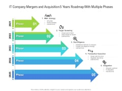 IT Company Mergers And Acquisition 5 Years Roadmap With Multiple Phases Structure