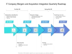 IT Company Mergers And Acquisition Integration Quarterly Roadmap Themes