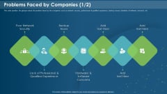 IT Development Company Pitch Deck Problems Faced By Companies Software Download PDF