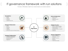 IT Governance Framework With Run Solutions Ppt PowerPoint Presentation Gallery Microsoft PDF