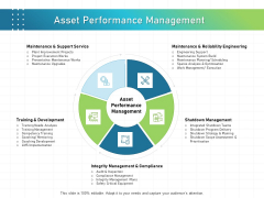 IT Infrastructure Administration Asset Performance Management Icons PDF