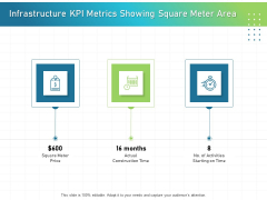 IT Infrastructure Administration Infrastructure KPI Metrics Showing Square Meter Area Guidelines PDF