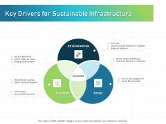 IT Infrastructure Administration Key Drivers For Sustainable Infrastructure Topics PDF