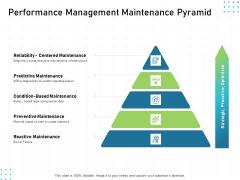 IT Infrastructure Administration Performance Management Maintenance Pyramid Demonstration PDF