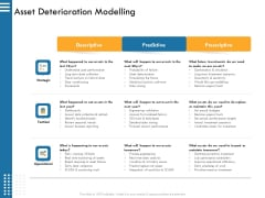IT Infrastructure Governance Asset Deterioration Modelling Ppt Icon Layout PDF