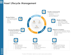 IT Infrastructure Governance Asset Lifecycle Management Ppt Icon Inspiration PDF