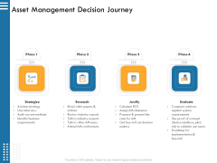 IT Infrastructure Governance Asset Management Decision Journey Ppt Icon Example File PDF
