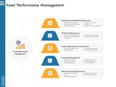 IT Infrastructure Governance Asset Performance Management Ppt Summary Design Templates PDF