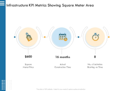 IT Infrastructure Governance Infrastructure KPI Metrics Showing Square Meter Area Ppt Infographics Guide PDF