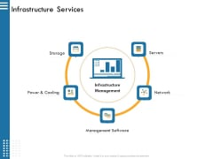 IT Infrastructure Governance Infrastructure Services Ppt Slides Graphics Download PDF