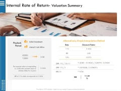 IT Infrastructure Governance Internal Rate Of Return Valuation Summary Ppt Inspiration Influencers PDF