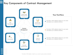 IT Infrastructure Governance Key Components Of Contract Management Ppt Ideas Graphics PDF