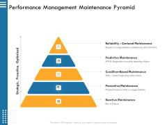 IT Infrastructure Governance Performance Management Maintenance Pyramid Ppt Professional Aids PDF