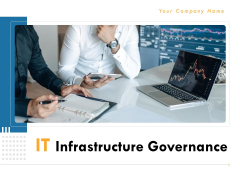 IT Infrastructure Governance Ppt PowerPoint Presentation Complete Deck With Slides
