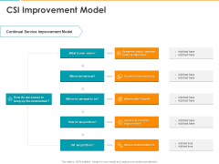 IT Infrastructure Library Consistent Service Improvement CSI Model Ppt Model Infographic Template PDF