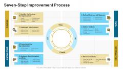 IT Infrastructure Library Continuous Service Enhancement Program Seven Step Improvement Process Icons PDF