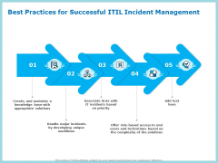 IT Infrastructure Library Incident Handling Procedure Best Practices For Successful ITIL Incident Management Guidelines PDF