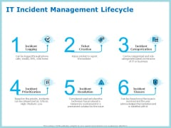 IT Infrastructure Library Incident Handling Procedure IT Incident Management Lifecycle Diagrams PDF