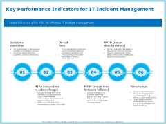 IT Infrastructure Library Incident Handling Procedure Key Performance Indicators For IT Incident Management Professional PDF
