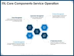 IT Infrastructure Library Service Quality Administration ITIL Core Components Service Operation Pictures PDF