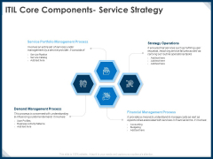 IT Infrastructure Library Service Quality Administration ITIL Core Components Service Strategy Slides PDF