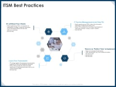 IT Infrastructure Library Service Quality Administration ITSM Best Practices Ppt Infographic Template Design Templates PDF