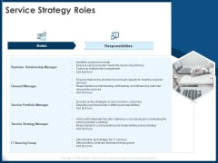 IT Infrastructure Library Service Quality Administration Service Strategy Roles Ppt Professional Slideshow PDF