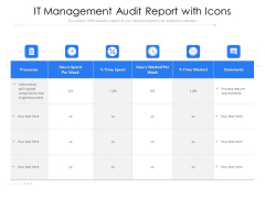 IT Management Audit Report With Icons Ppt PowerPoint Presentation Infographic Template File Formats PDF