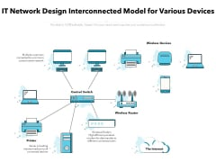 IT Network Design Interconnected Model For Various Devices Ppt PowerPoint Presentation Visual Aids Deck PDF