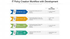 IT Policy Creation Workflow With Development Ppt PowerPoint Presentation Gallery Slideshow PDF