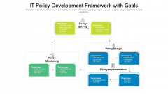 IT Policy Development Framework With Goals Ppt PowerPoint Presentation File Graphics Design PDF