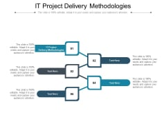 IT Project Delivery Methodologies Ppt PowerPoint Presentation Gallery Ideas Cpb Pdf
