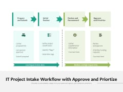 IT Project Intake Workflow With Approve And Priortize Ppt PowerPoint Presentation Gallery Model PDF