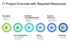 IT Project Overview With Required Resources Ppt PowerPoint Presentation Gallery Model PDF