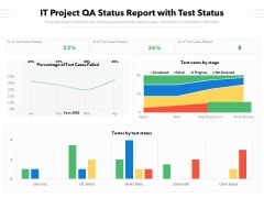 IT Project QA Status Report With Test Status Ppt PowerPoint Presentation Gallery Good PDF