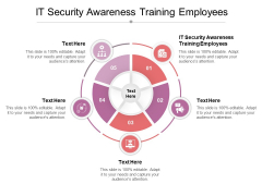 IT Security Awareness Training Employees Ppt PowerPoint Presentation Styles Portrait Cpb