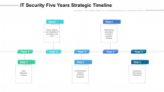 IT Security Five Years Strategic Timeline Icons