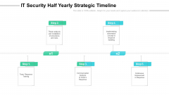 IT Security Half Yearly Strategic Timeline Diagrams