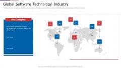 IT Services Shareholder Funding Elevator Global Software Technology Industry Inspiration PDF