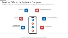 IT Services Shareholder Funding Elevator Services Offered By Software Company Microsoft PDF