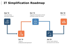 IT Simplification Roadmap Ppt PowerPoint Presentation Summary Graphic Tips