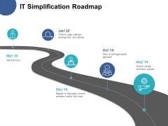 IT Simplification Roadmap Ppt PowerPoint Presentation Summary Graphics Template