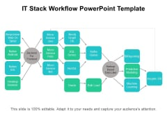IT Stack Workflow PowerPoint Template Ppt PowerPoint Presentation Portfolio Show PDF